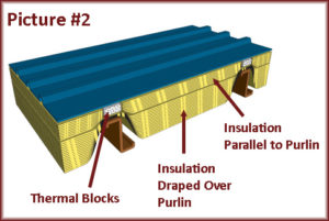 New Energy Code For Dummies Cmi Insulation